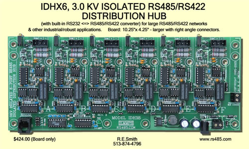 IDHX6, 3.0 Kv Isolated RS485/RS422 Distribution Hub